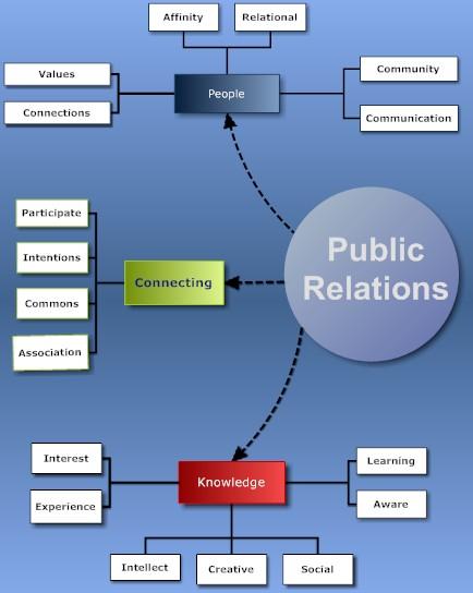 PR-Repurposed diagram